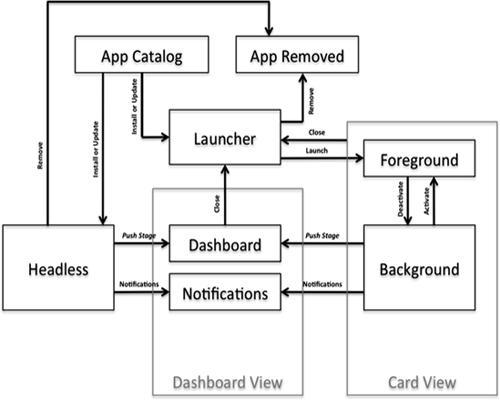 电路 电路图 电子 设计 素材 原理图 500_400