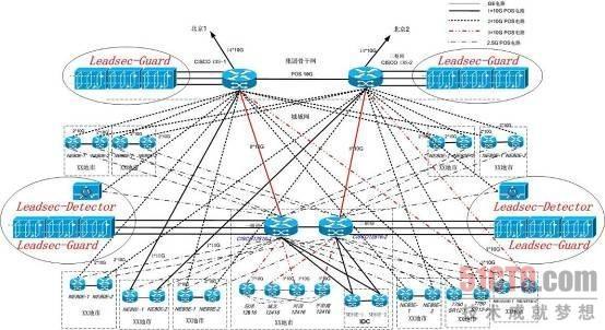 """摘要:网络流量与此相似,一旦发生海量DDOS攻击,同样势不可挡,借助异常流量管理(抗DDOS攻击)产品可以,所以异常流量管理(抗DDOS攻击)产品与""""四奇阵""""中龙飞阵一样。 九宫八阵图之龙飞阵--异常流量管理系统  龙飞阵:天地后冲,龙变其中,有爪有足,有背有胸。潜则不测,动则无穷,阵形赫然,名象为龙。 龙飞阵是""""四奇阵""""中主要的防护阵型,阵型部署井井有条,各司其职,潜力巨大,一旦此阵发力,则惊天动地,万马奔腾,势不可挡。 网络流量与此相&#2028"""