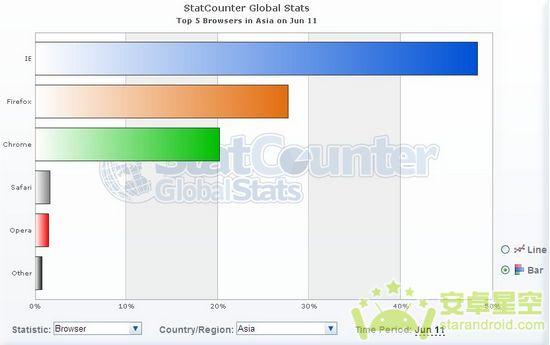 浏览器排名_qq浏览器