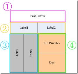 QT 布局管理界面 图文并茂