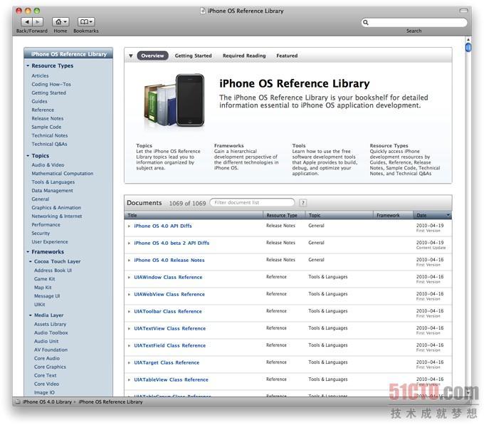 iOS概述之开发前必看开发文档