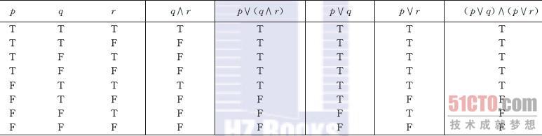 逻辑式与真值表