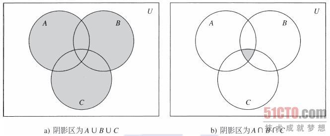 2.3 扩展的并集和交集