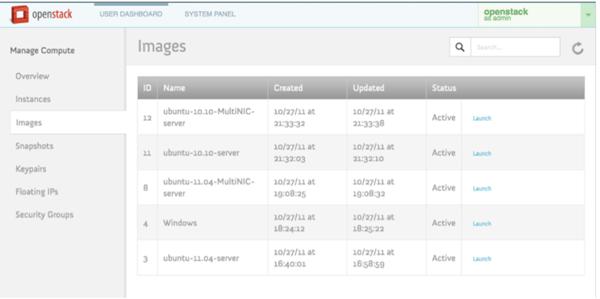 OpenStack 仪表盘