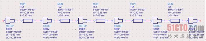 微带阶梯阻抗低通滤波器原理图的仿真(3)
