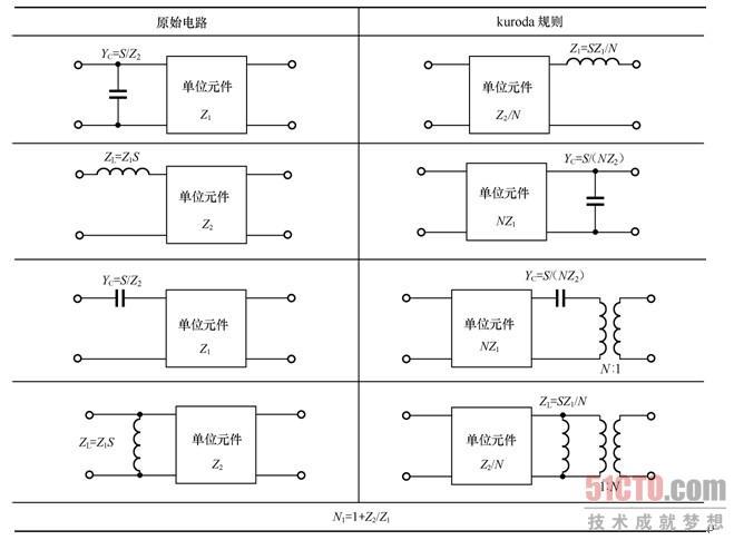 11.2.1 微带短截线低通滤波器的理论基础(2) 3.微带短截线低通滤波器设计举例 利用理查德(Richards)变换和科洛达(Kuroda)规则,可以实现低通滤波器,设计的详细过程可以参阅人民邮电出版社出版的《射频电路理论与设计》。下面设计一个微带短截线低通滤波器,该滤波器的截止频率为4GHz,通带内波纹为3dB,滤波器采用3阶,系统阻抗为50。设计微带短截线低通滤波器的步骤如下。 (1)滤波器为3阶、带内波纹为3dB的切比雪夫低通滤波器原型的元器件值为