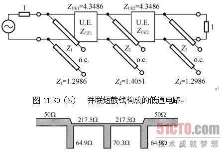 微带短截线低通滤波器的理论基础(2)