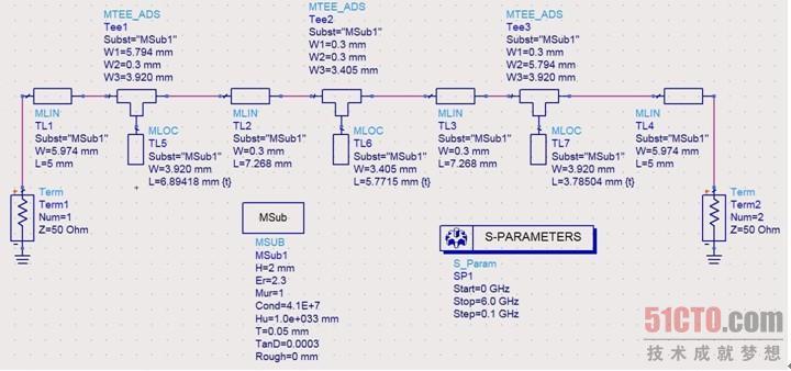 (8)这时原理图中的传输线TL5、传输线TL6和传输线TL7已经更新为调谐后的值,原理图如图11.51所示。 由图11.51可以看出,被调谐的3个传输线长度值如下。 传输线TL5的长度为L=6.894 18mm。 传输线TL6的长度为L=5.771 5mm。 传输线TL7的长度为L=3.785 04mm。 (9)由原理图再次生成版图,再次生成的微带短截线低通滤波器版图如图11.