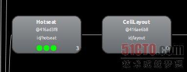 用来承载4个图标和中间启动所有程序的按钮
