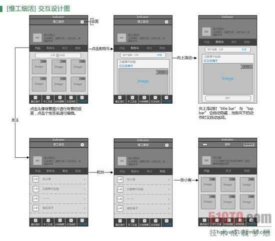 app设计思路:慢工细活