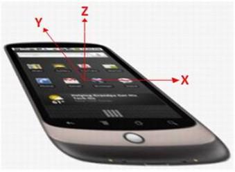 用HTML5实现手机摇一摇的功能