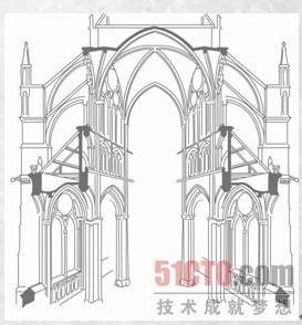 03 哥特式建筑