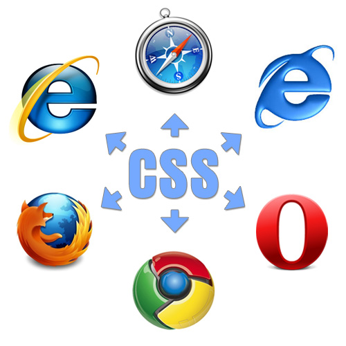 Browsers-css in The Principles Of Cross-Browser CSS Coding
