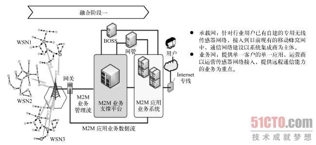 手机产业链结构图高清