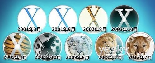 苹果Mac OS X系统版本进化演变历程回顾 - 51
