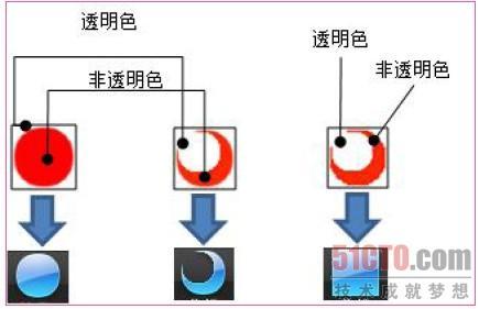 11 标签条的图标图片处理示意图-3.3.3 自定义图标的使用图片