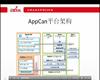 本系列视频教程由正益无线与51CTO共同推出,目的是让大家对跨平台开发工具AppCan平台有所了解。本讲将介绍A