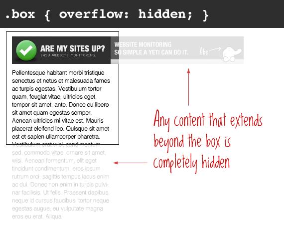 css-overflow-hidden