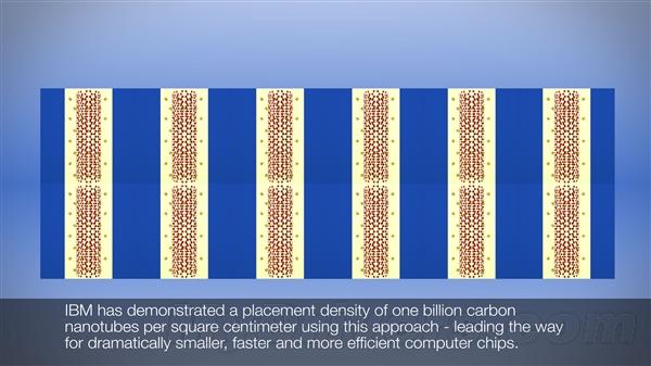 蓝色巨人IBM的科学家们再次展示了他们雄厚的科研实力:历史上第一次,使用标准的主流半导体工艺,将一万多个碳纳米管打造的晶体管精确地放置在了一颗芯片内,并通过了可行性测试。 多年来,人们一直期望找到一种新的材料,可以替代传统芯片中的硅,从而更深入地推进半导体制造工艺,获得更小、更快、更强的计算机芯片,IBM则迈出了用碳纳米管在此领域投入商业化应用的第一步。 作为一种半导体材料,碳纳米管有着很多优于硅的天然属性,特别适合在几千个原子的尺度上建造纳米级晶体管,其中的电子也可以比硅晶体管更轻松地转移,实现更快速的