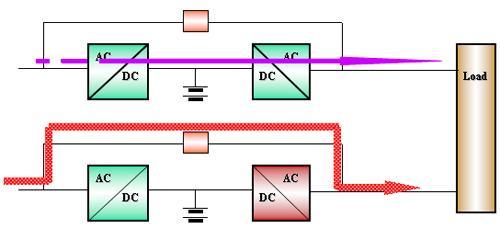双总线g4式结构运行模式