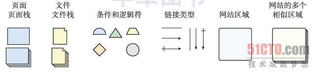 电路 电路图 电子 设计 素材 原理图 635_148
