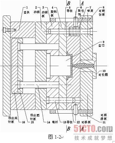 注射模具的基本结构